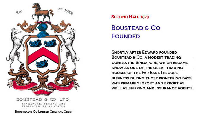 Boustead & Co founded